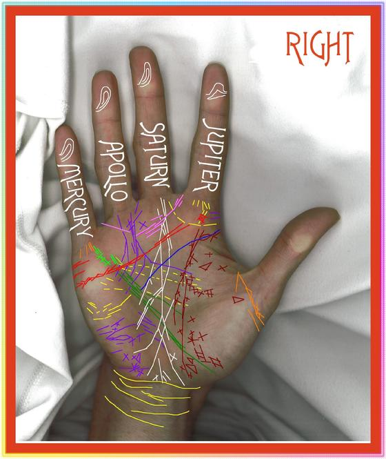 Right Palm Lines